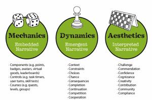 GamEffective's Adaptation of the MDA Framework